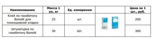 Газосиликатные блоки цена ГОСТ 31360-2007 и ГОСТ 31359-2007..